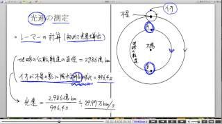 高校物理解説講義:「光の基本」講義3