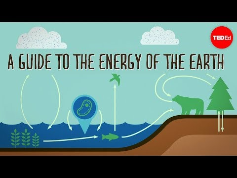 A guide to the energy of the Earth Joshua M. Sneideman