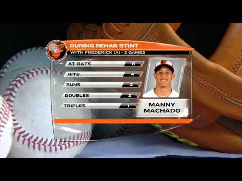 Manny Machado Chats About His