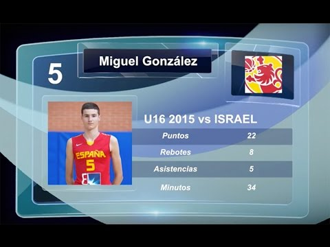 MIGUEL GONZÁLEZ ('99) - U16 2015 - SPAIN VS ISRAEL (22p, 8r, 5 as)