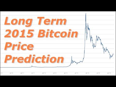 Long Term 2015 Bitcoin Price Prediction