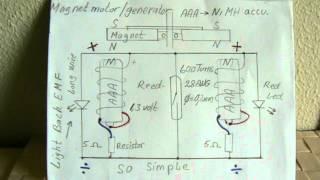Amazing Magnet Motor Gen Part 2 Free Energy News