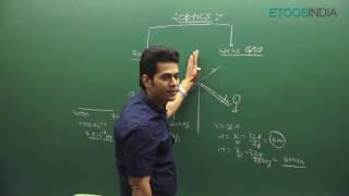 NEET I Physics I Geometrical Optics I Asgar Khan AGKSir From ETOOSINDIA COM