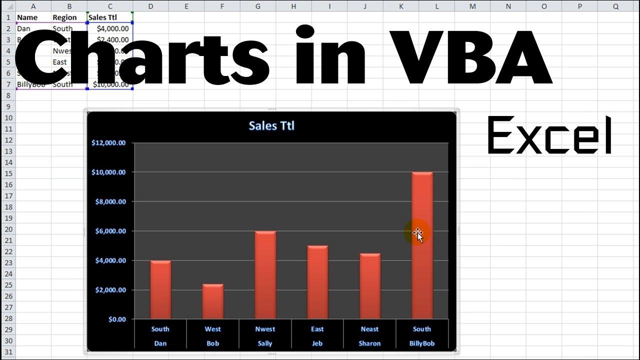 Vba tips excel v - Excel Vba Tips N Tricks 21 Control Charts With Vba Youtube