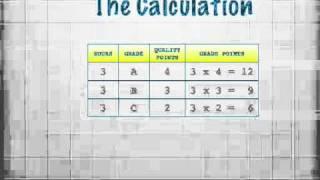 GPA Calculation