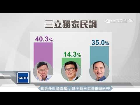 《三立》獨家民調!綠營瓜分票源 柯文哲仍勝選