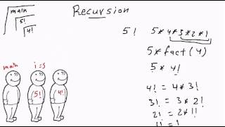 Recursion (2/4) Factorial [كود مصري]