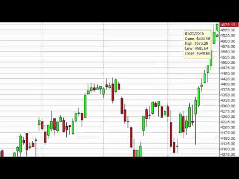 CAC 40 Technical Analysis for January 27 2015 by FXEmpire.com