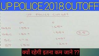 UP POLICE 2018 CONSTABLE EXPECTED CUTOFF | UPP CUTOFF | CONSTABLE OFFICIAL CUTOFF |