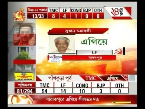 Assembly Elections: Trinamool Congress leads in Barrackpore vote counting