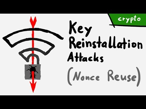 KRACK - Key Reinstallation Attacks: Forcing Nonce Reuse in WPA2