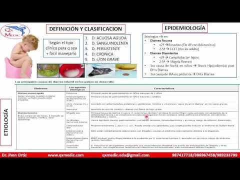 PEDIATRIA Diarrea thumbnail