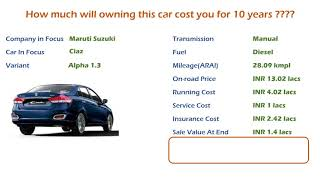 Maruti Suzuki Ciaz (Alpha 1.3) Ownership Cost - Price, Service Cost, Insurance (India Car Analysis)