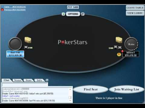 Isildur1 vs Ilari Sahamies $300/$900 PLO @ PokerStars