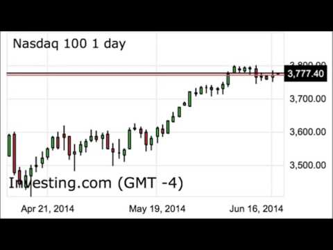 NASDAQ 100 Elliott wave forecast for June 17, 2014