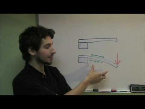 Strain Gauge Sensor Strain Gauge Weight Sensor