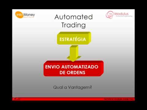 Backtesting - Automated trading
