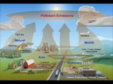 Air Pollution Montage