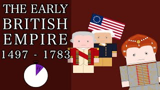 Ten Minute History - The Early British Empire (Short Documentary)