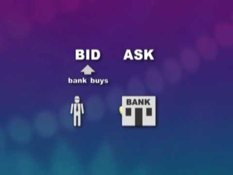 Bid and ask rate forex