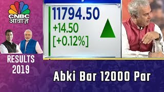 CNBC Awaaz Live Business News Channel | SGX Nifty Trending Towards All Time High