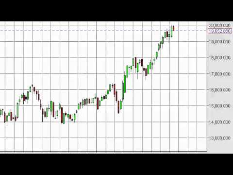 Nikkei Index forecast for the week of April 20 2015, Technical Analysis
