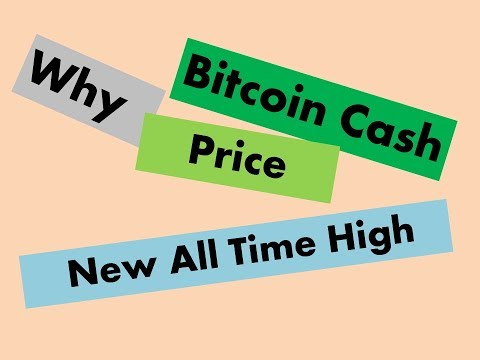 Bitcoin Cash Price Prediction In Hindi, Why Bitcoin Cash Price Is New All Time High