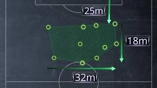 Compact Defending Analysis Clip 7 - FIFA World Cup™ Russia 2018