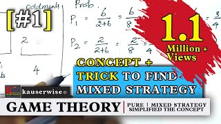 Game theory #1||Pure & Mixed Strategy||in Operations research||Solved problem||By:- Kauserwise