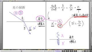 高校物理解説講義:「光の基本」講義8