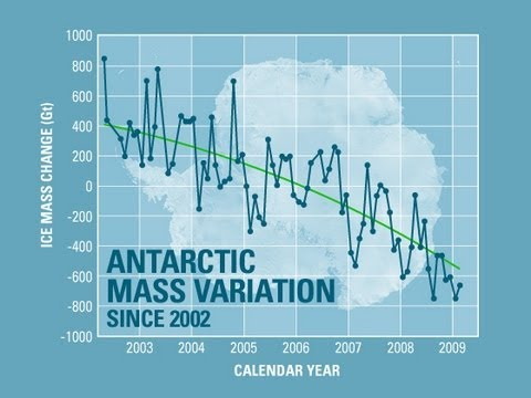 WDPLaDoHCCC? #10 'Antarctic ice is increasing! Global warming isn't happening! My balls are frozen!'
