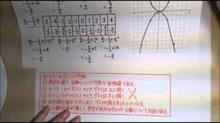 中3数学 4.2次関数