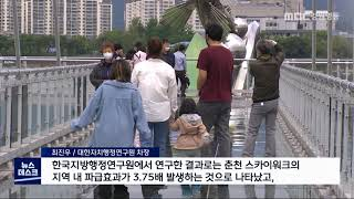 투R]관광지 입장료 상품권 환급 확대
