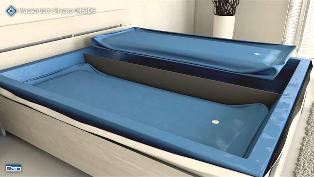 aufbau wasserbett silvano inside youtube. Black Bedroom Furniture Sets. Home Design Ideas