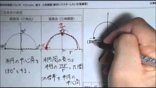 数Ⅱ 三角関数:基本問題