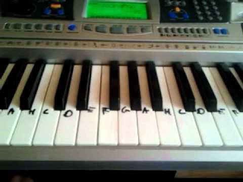 Poradnik Gry Na Keyboardzie: Requiem For A Dream