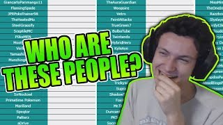 Do I Know All The PokeTubers? (Quiz)
