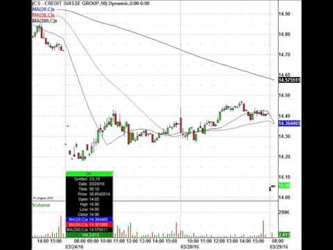 Stock Markets Retreat Ahead Yellen Speech, Watch These Equities