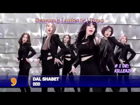 Top 25 Kpop 2014 February 1 Week 1 (the Best) video