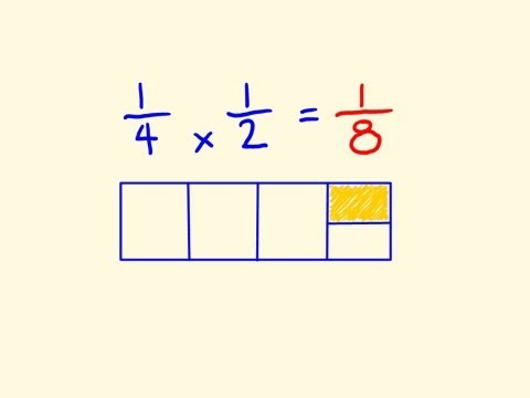 Multiplying Fractions - Fast Math Lesson video