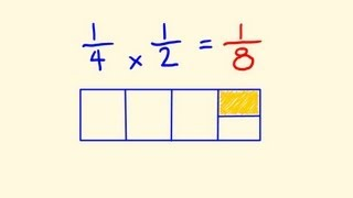 Multiplying Fractions - Fast Math lesson