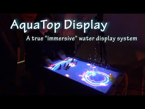 AquaTop display