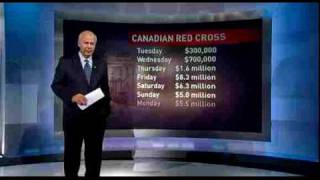 Cbc The National - Haiti Donations