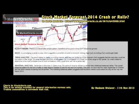 Stock Market Forecast 2014 - Crash or Rally?