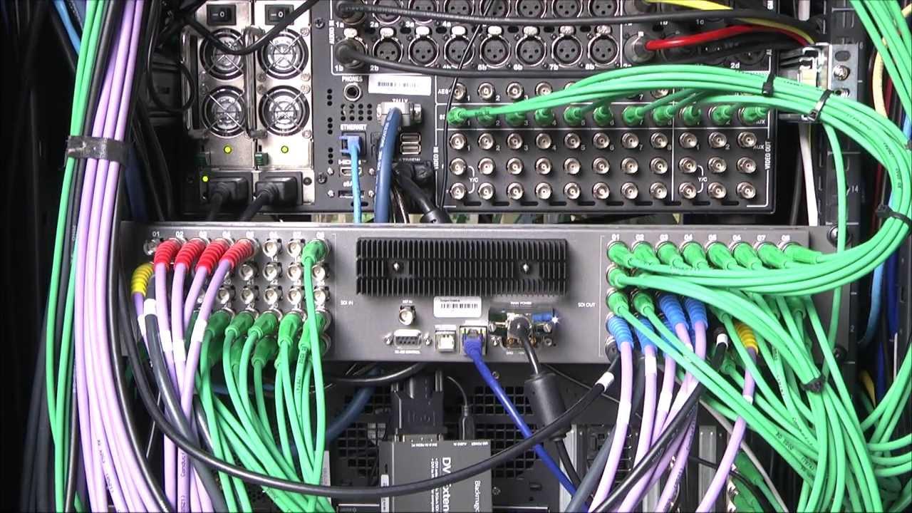Studiotech 101