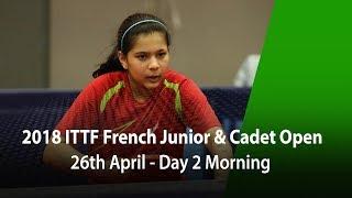 Молодежный Чемпионат Франции : Канада