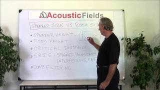 Speaker Size Vs Room Size - www.AcousticFields.com