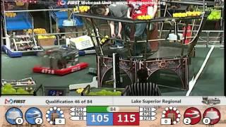 Qual 46 - 2017 Lake Superior Regional