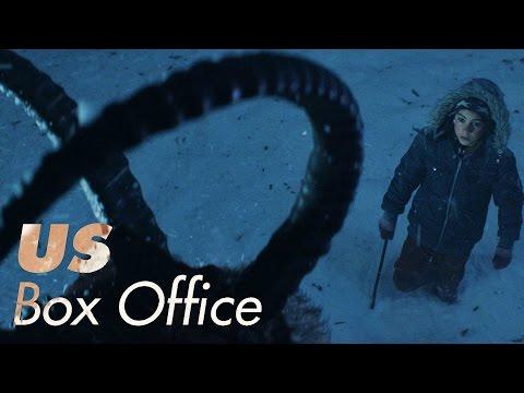 US Box Office ( 6 / 12 / 2015 )