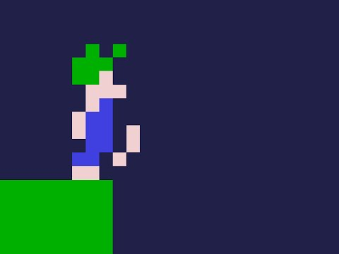 RetroAhoy: Lemmings